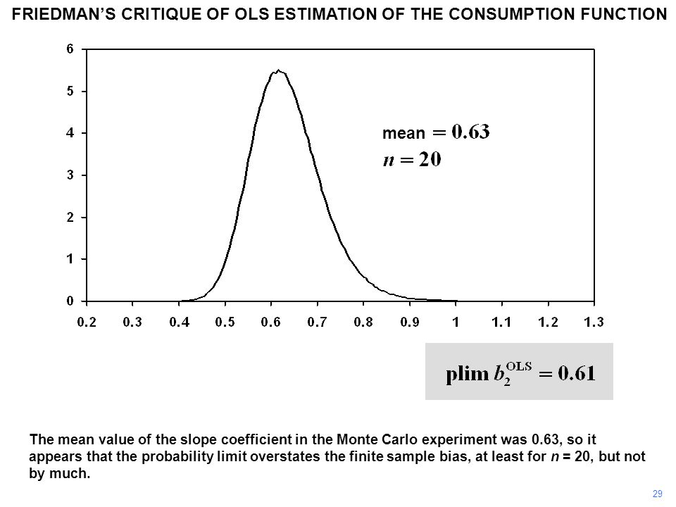 FRIEDMAN'S CRITIQUE OF OLS ESTIMATION OF THE CONSUMPTION FUNCTION The mean value of the slope coefficient in the Monte Carlo experiment was 0.63, so it appears that the probability limit overstates the finite sample bias, at least for n = 20, but not by much.