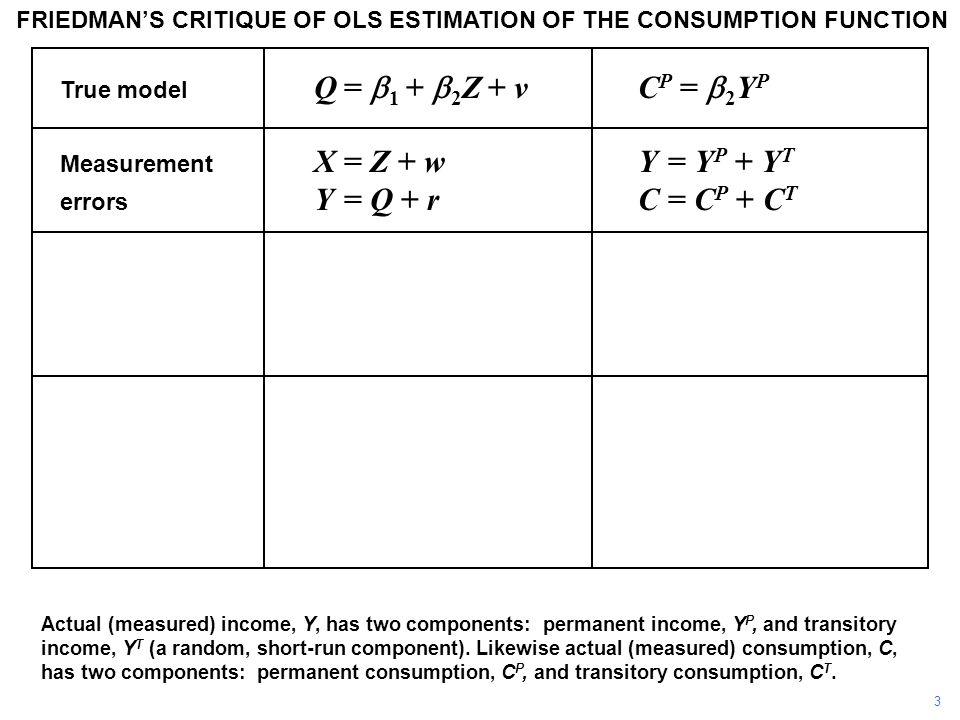 FRIEDMAN'S CRITIQUE OF OLS ESTIMATION OF THE CONSUMPTION FUNCTION Actual (measured) income, Y, has two components: permanent income, Y P, and transitory income, Y T (a random, short-run component).