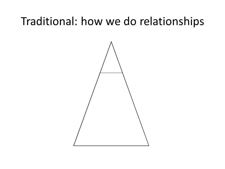 Traditional: how we do relationships