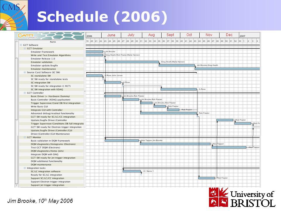 Jim Brooke, 10 th May 2006 Schedule (2006) June July Aug Sept OctNovDec