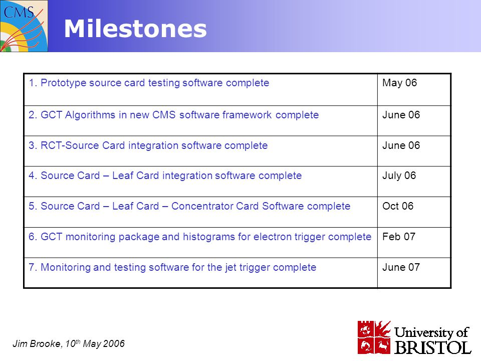 Jim Brooke, 10 th May 2006 Milestones 1. Prototype source card testing software completeMay 06 2.