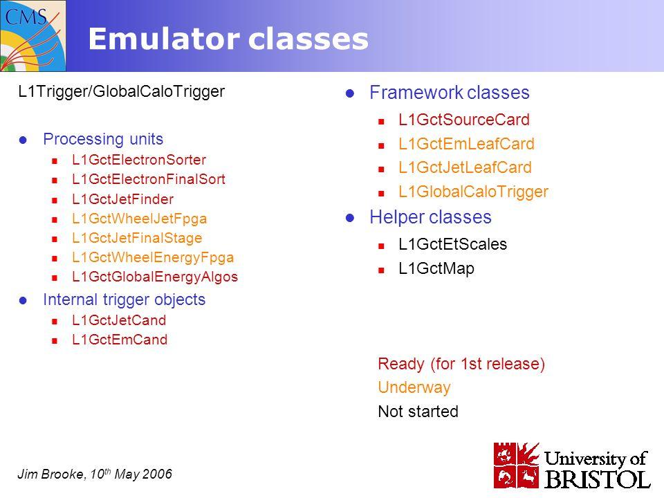 Jim Brooke, 10 th May 2006 Emulator classes L1Trigger/GlobalCaloTrigger Processing units L1GctElectronSorter L1GctElectronFinalSort L1GctJetFinder L1GctWheelJetFpga L1GctJetFinalStage L1GctWheelEnergyFpga L1GctGlobalEnergyAlgos Internal trigger objects L1GctJetCand L1GctEmCand Framework classes L1GctSourceCard L1GctEmLeafCard L1GctJetLeafCard L1GlobalCaloTrigger Helper classes L1GctEtScales L1GctMap Ready (for 1st release) Underway Not started