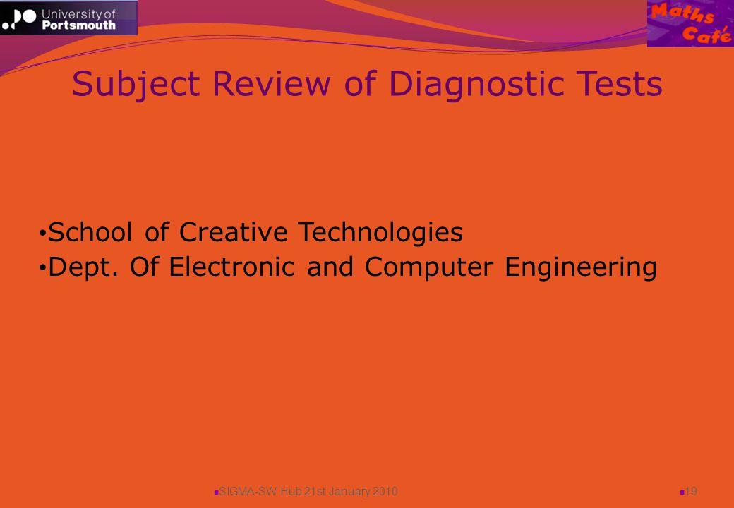 SIGMA-SW Hub 21st January 2010 19 School of Creative Technologies Dept.