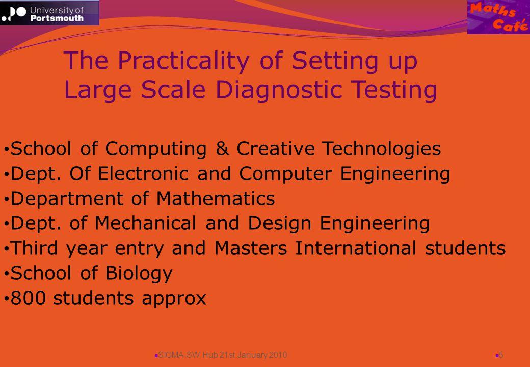 SIGMA-SW Hub 21st January 2010 5 School of Computing & Creative Technologies Dept.