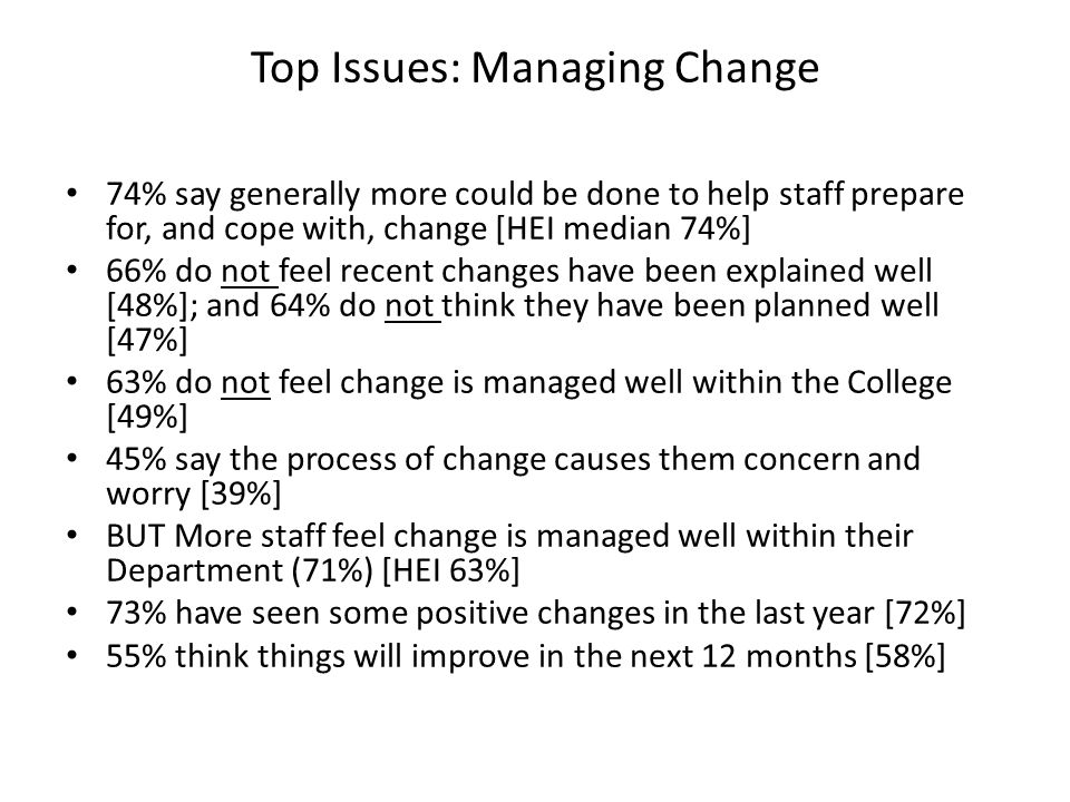 74% say generally more could be done to help staff prepare for, and cope with, change [HEI median 74%] 66% do not feel recent changes have been explained well [48%]; and 64% do not think they have been planned well [47%] 63% do not feel change is managed well within the College [49%] 45% say the process of change causes them concern and worry [39%] BUT More staff feel change is managed well within their Department (71%) [HEI 63%] 73% have seen some positive changes in the last year [72%] 55% think things will improve in the next 12 months [58%] Top Issues: Managing Change