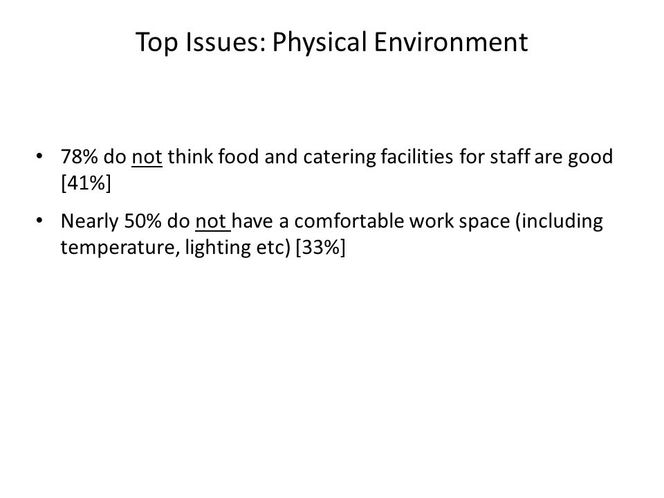 78% do not think food and catering facilities for staff are good [41%] Nearly 50% do not have a comfortable work space (including temperature, lighting etc) [33%] Top Issues: Physical Environment