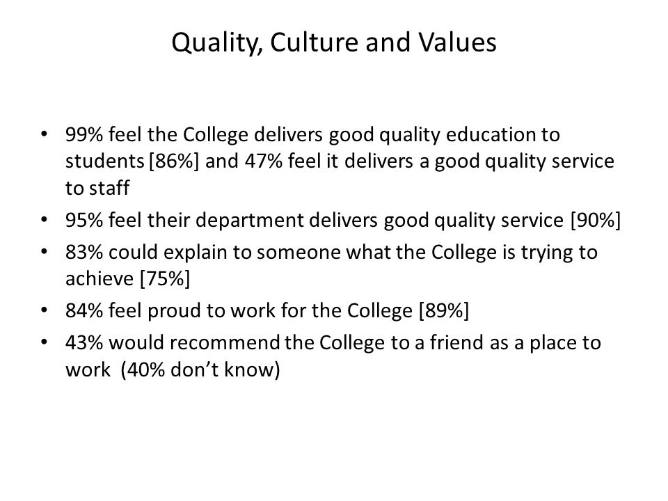 Quality, Culture and Values 99% feel the College delivers good quality education to students [86%] and 47% feel it delivers a good quality service to staff 95% feel their department delivers good quality service [90%] 83% could explain to someone what the College is trying to achieve [75%] 84% feel proud to work for the College [89%] 43% would recommend the College to a friend as a place to work (40% don't know)