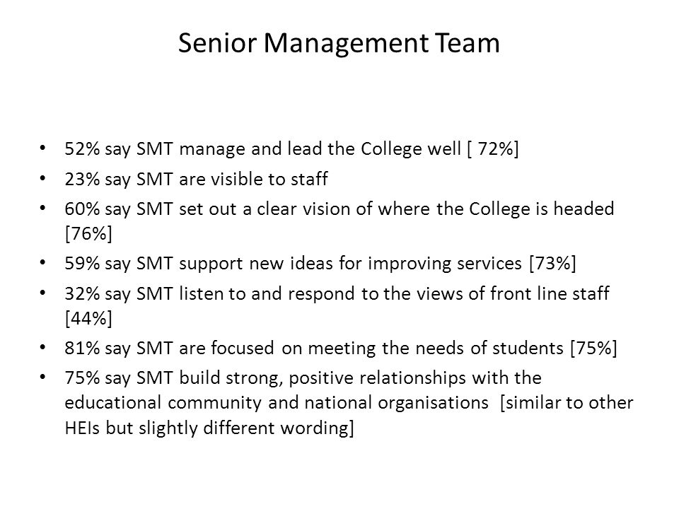 52% say SMT manage and lead the College well [ 72%] 23% say SMT are visible to staff 60% say SMT set out a clear vision of where the College is headed [76%] 59% say SMT support new ideas for improving services [73%] 32% say SMT listen to and respond to the views of front line staff [44%] 81% say SMT are focused on meeting the needs of students [75%] 75% say SMT build strong, positive relationships with the educational community and national organisations [similar to other HEIs but slightly different wording] Senior Management Team