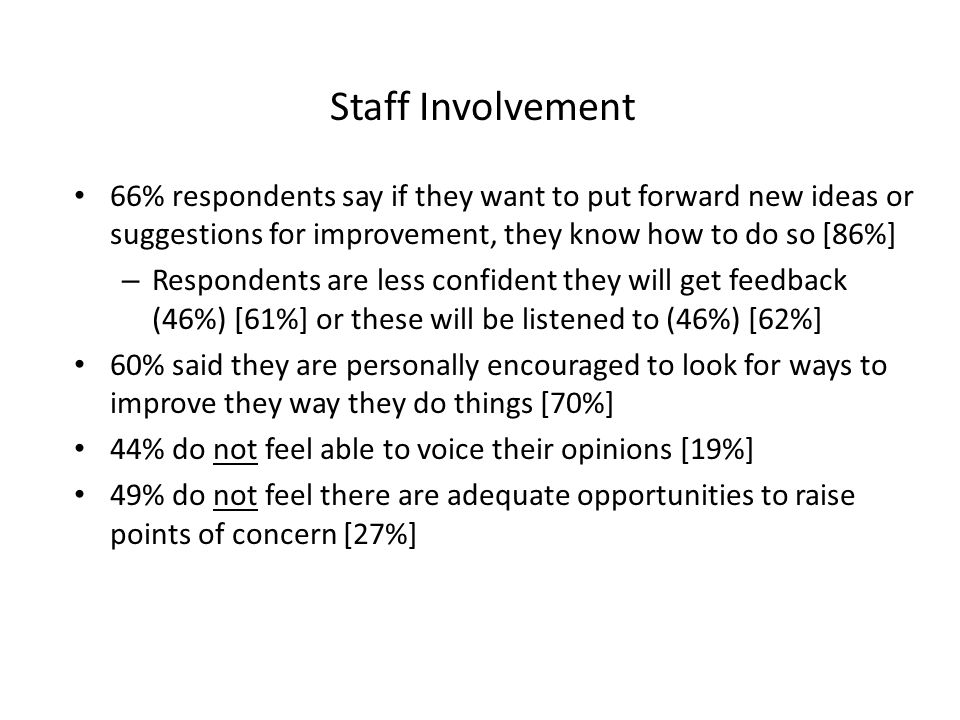 66% respondents say if they want to put forward new ideas or suggestions for improvement, they know how to do so [86%] – Respondents are less confident they will get feedback (46%) [61%] or these will be listened to (46%) [62%] 60% said they are personally encouraged to look for ways to improve they way they do things [70%] 44% do not feel able to voice their opinions [19%] 49% do not feel there are adequate opportunities to raise points of concern [27%] Staff Involvement