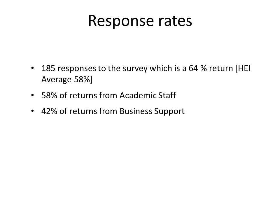 185 responses to the survey which is a 64 % return [HEI Average 58%] 58% of returns from Academic Staff 42% of returns from Business Support Response