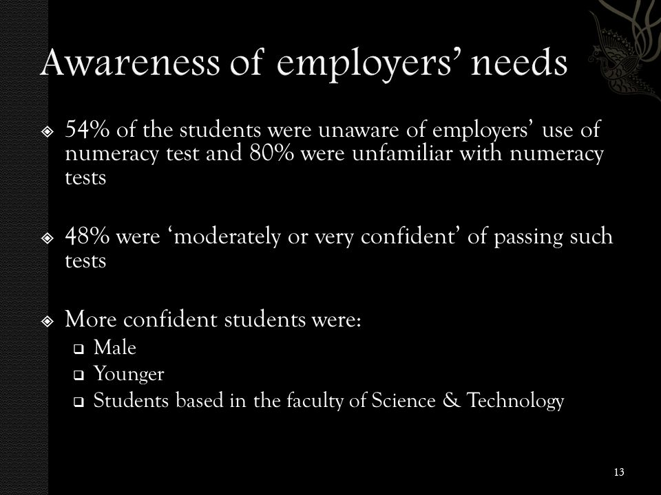  54% of the students were unaware of employers' use of numeracy test and 80% were unfamiliar with numeracy tests  48% were 'moderately or very confident' of passing such tests  More confident students were:  Male  Younger  Students based in the faculty of Science & Technology 13