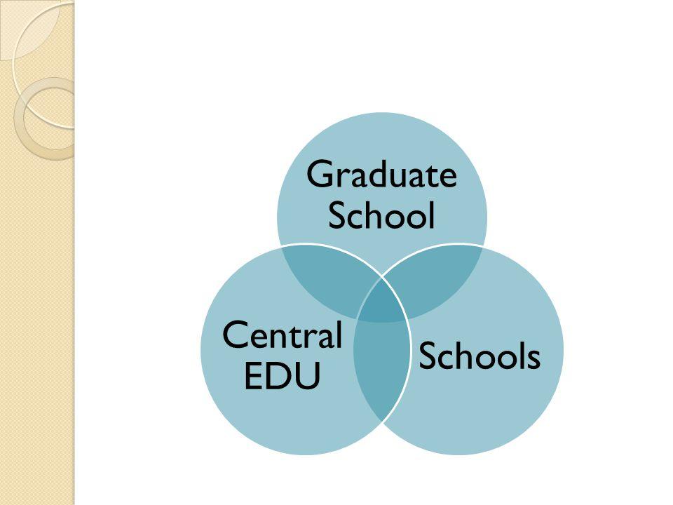 Graduate School Schools Central EDU