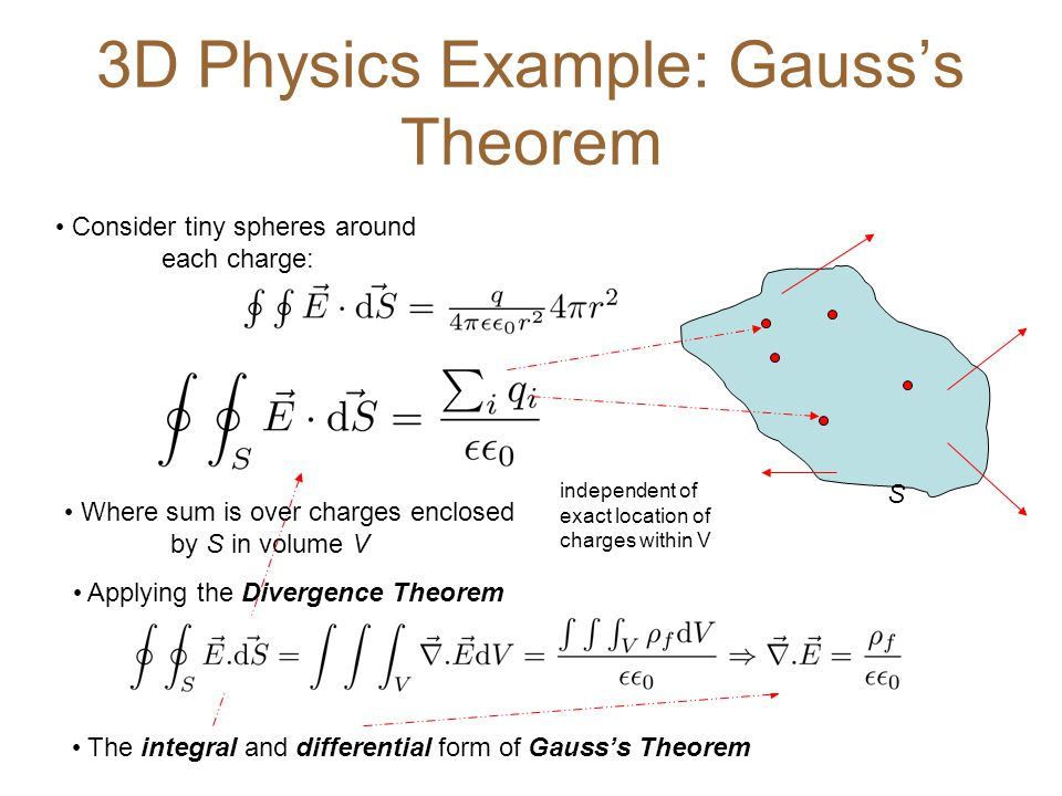 3D Physics Example: Gauss's Theorem S Where sum is over charges enclosed by S in volume V Consider tiny spheres around each charge: Applying the Diver