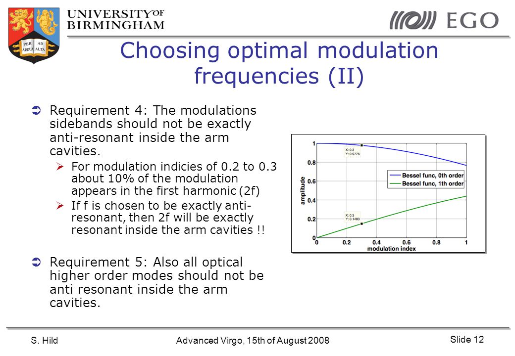 S. HildAdvanced Virgo, 15th of August 2008 Slide 12 Choosing optimal modulation frequencies (II)  Requirement 4: The modulations sidebands should not