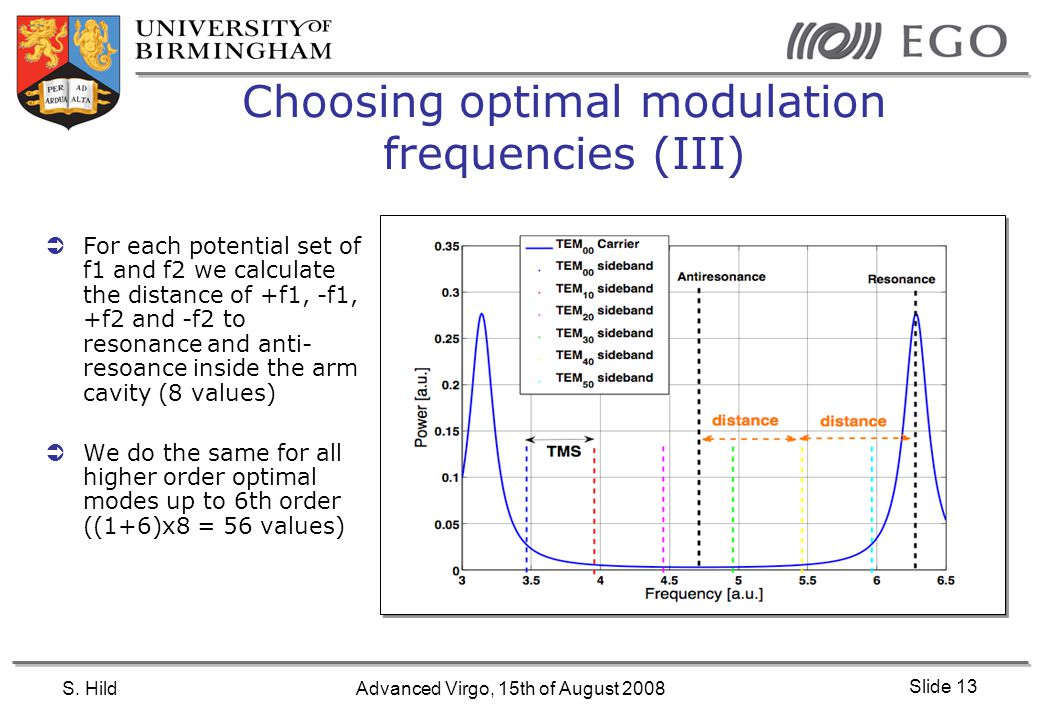 S. HildAdvanced Virgo, 15th of August 2008 Slide 13 Choosing optimal modulation frequencies (III)  For each potential set of f1 and f2 we calculate t