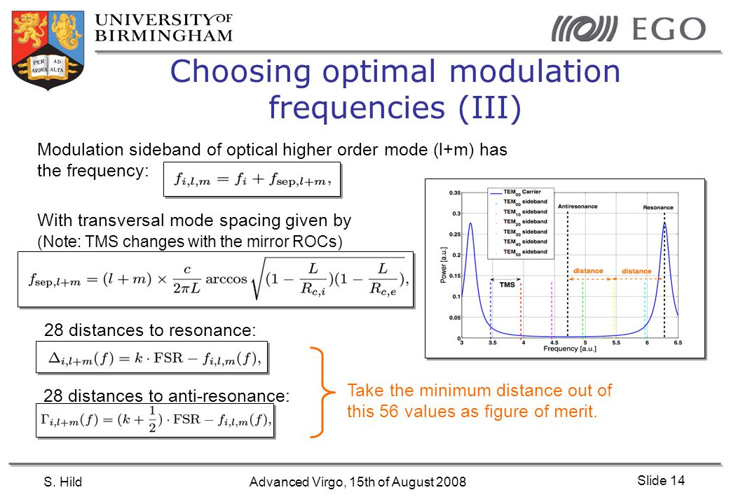S. HildAdvanced Virgo, 15th of August 2008 Slide 14 Choosing optimal modulation frequencies (III) Modulation sideband of optical higher order mode (l+