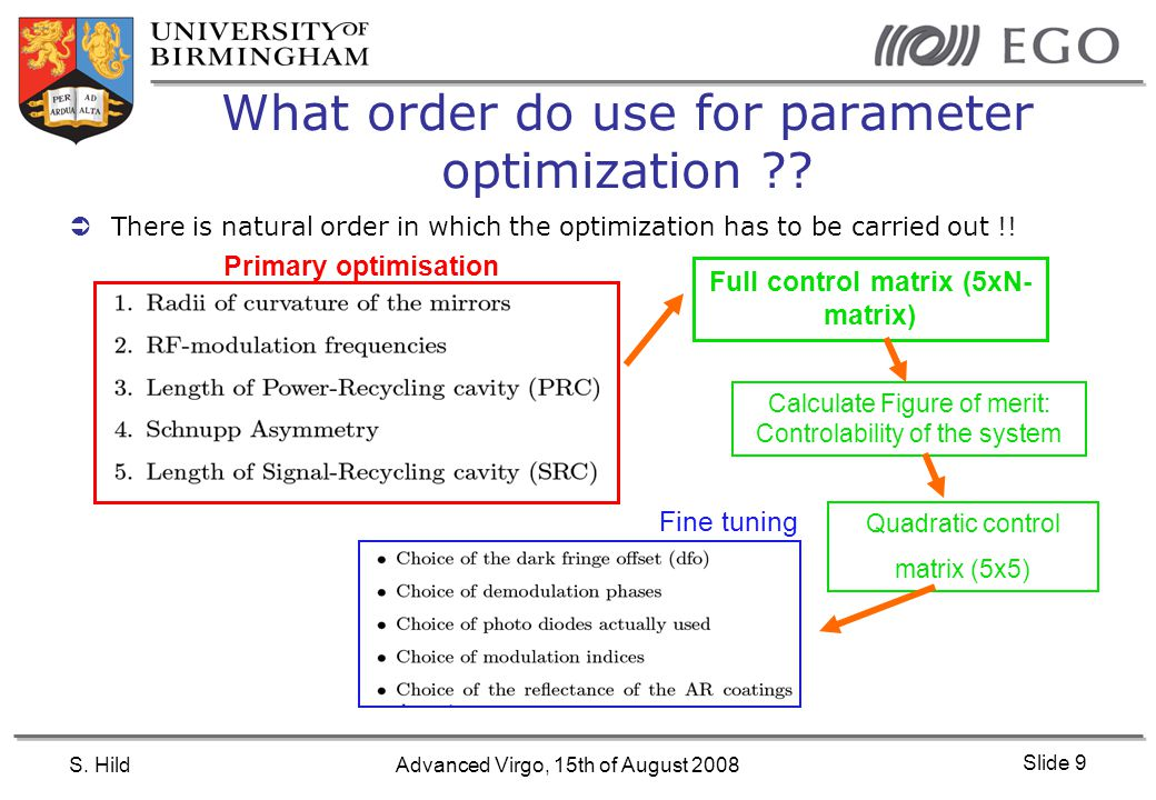 S. HildAdvanced Virgo, 15th of August 2008 Slide 9 What order do use for parameter optimization ??  There is natural order in which the optimization