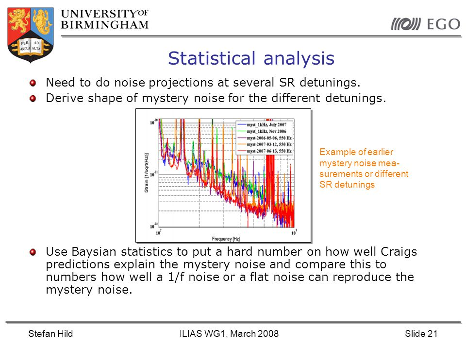 Stefan HildILIAS WG1, March 2008Slide 21 Statistical analysis Need to do noise projections at several SR detunings.