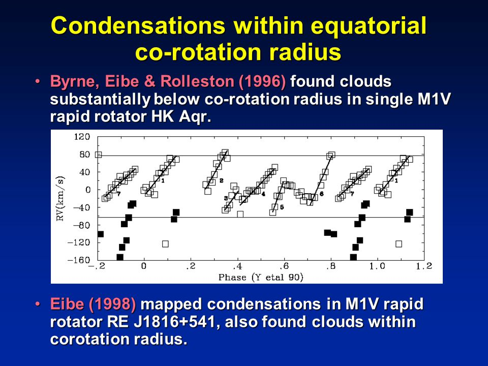 Condensations within equatorial co-rotation radius Byrne, Eibe & Rolleston (1996) found clouds substantially below co-rotation radius in single M1V rapid rotator HK Aqr.Byrne, Eibe & Rolleston (1996) found clouds substantially below co-rotation radius in single M1V rapid rotator HK Aqr.