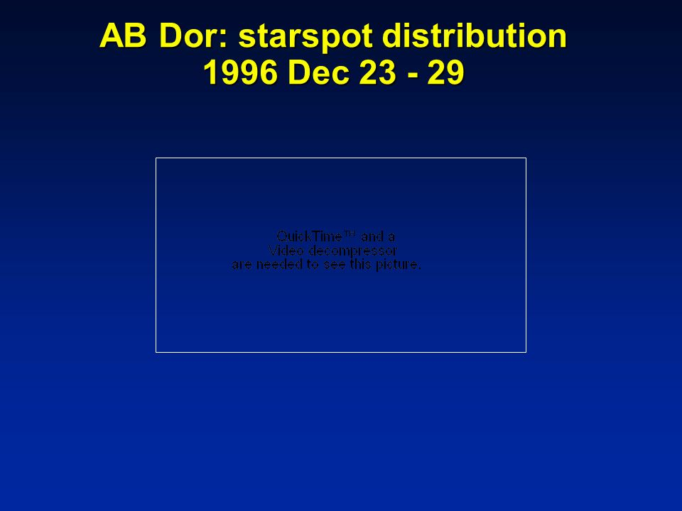 AB Dor: starspot distribution 1996 Dec 23 - 29