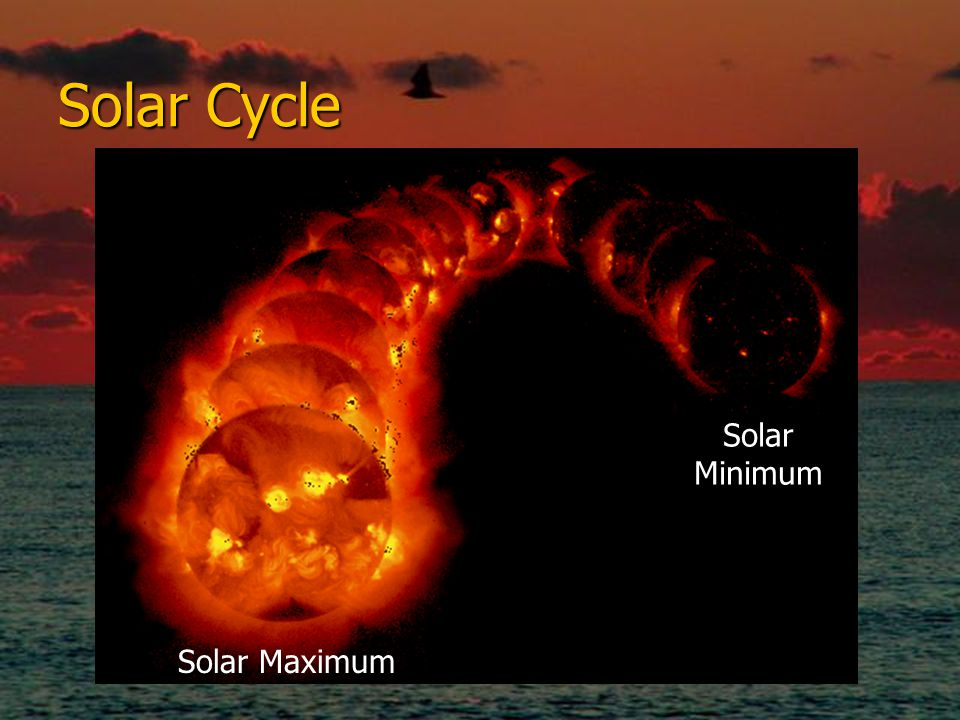 Solar Maximum Solar Minimum Solar Cycle