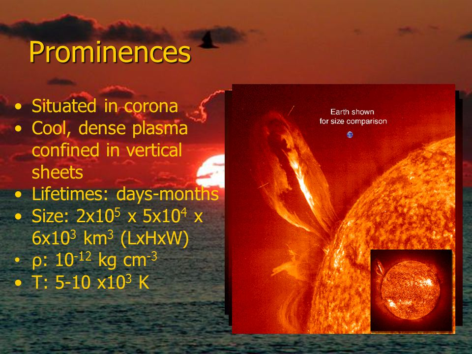 Prominences Situated in corona Cool, dense plasma confined in vertical sheets Lifetimes: days-months Size: 2x10 5 x 5x10 4 x 6x10 3 km 3 (LxHxW) ρ : 10 -12 kg cm -3 T: 5-10 x10 3 K