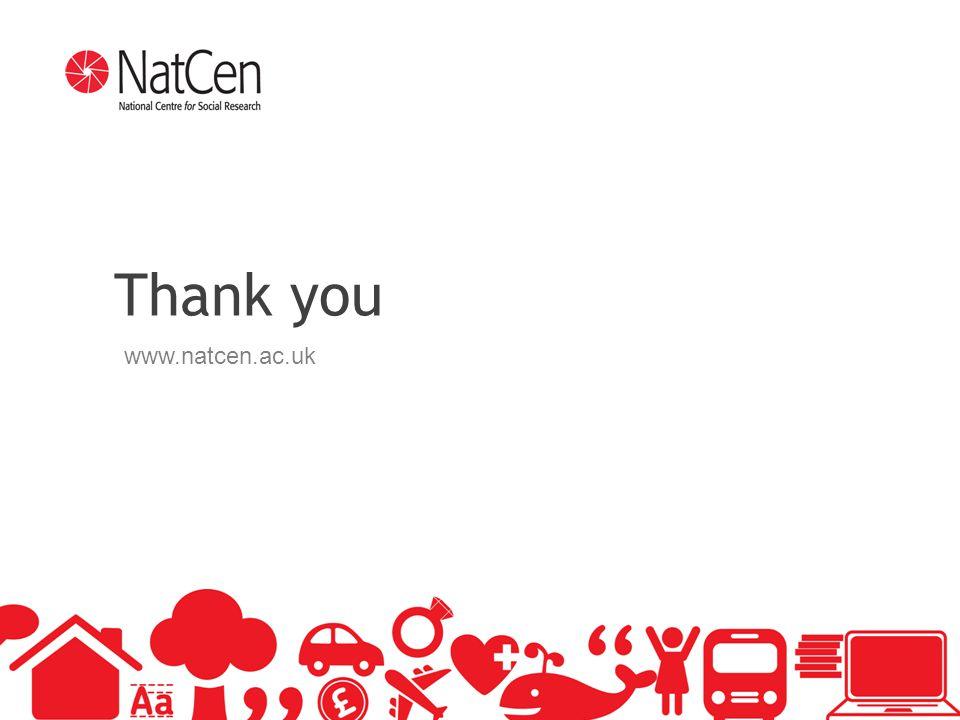 26 Thank you www.natcen.ac.uk