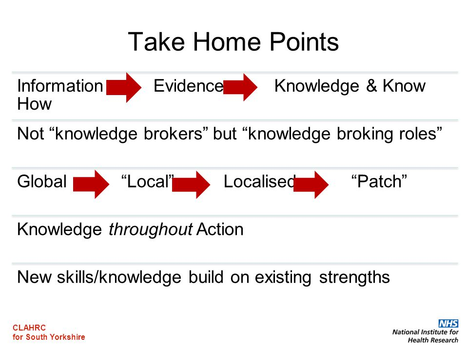 CLAHRC for South Yorkshire Take Home Points Information Evidence Knowledge & Know How Not knowledge brokers but knowledge broking roles Global Local Localised Patch Knowledge throughout Action New skills/knowledge build on existing strengths