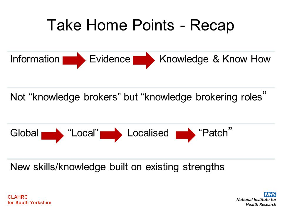 CLAHRC for South Yorkshire Take Home Points - Recap Information Evidence Knowledge & Know How Not knowledge brokers but knowledge brokering roles Global Local Localised Patch New skills/knowledge built on existing strengths