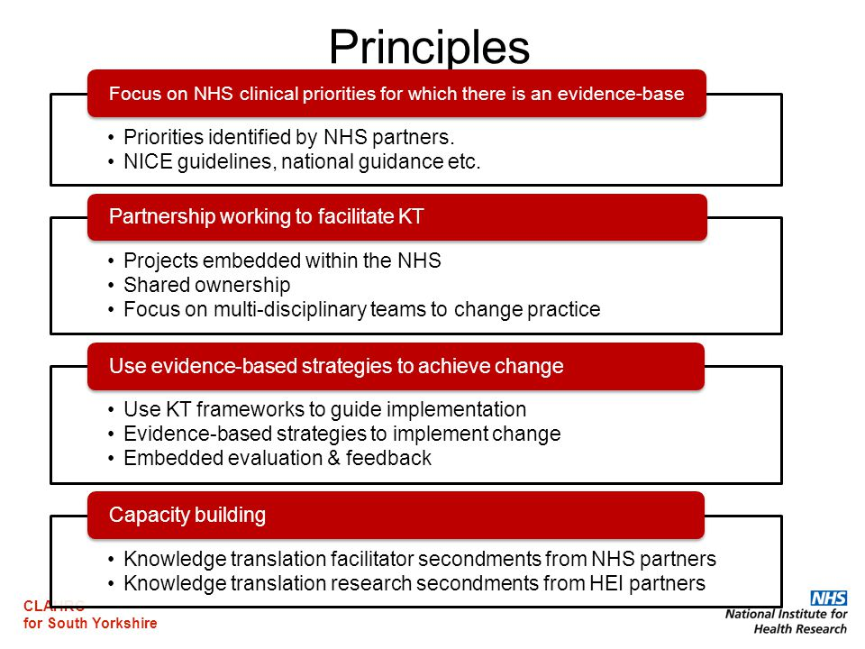 CLAHRC for South Yorkshire Principles Priorities identified by NHS partners.