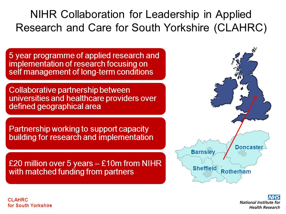 CLAHRC for South Yorkshire NIHR Collaboration for Leadership in Applied Research and Care for South Yorkshire (CLAHRC) 5 year programme of applied research and implementation of research focusing on self management of long-term conditions Collaborative partnership between universities and healthcare providers over defined geographical area Partnership working to support capacity building for research and implementation £20 million over 5 years – £10m from NIHR with matched funding from partners Barnsley Doncaster Rotherham Sheffield