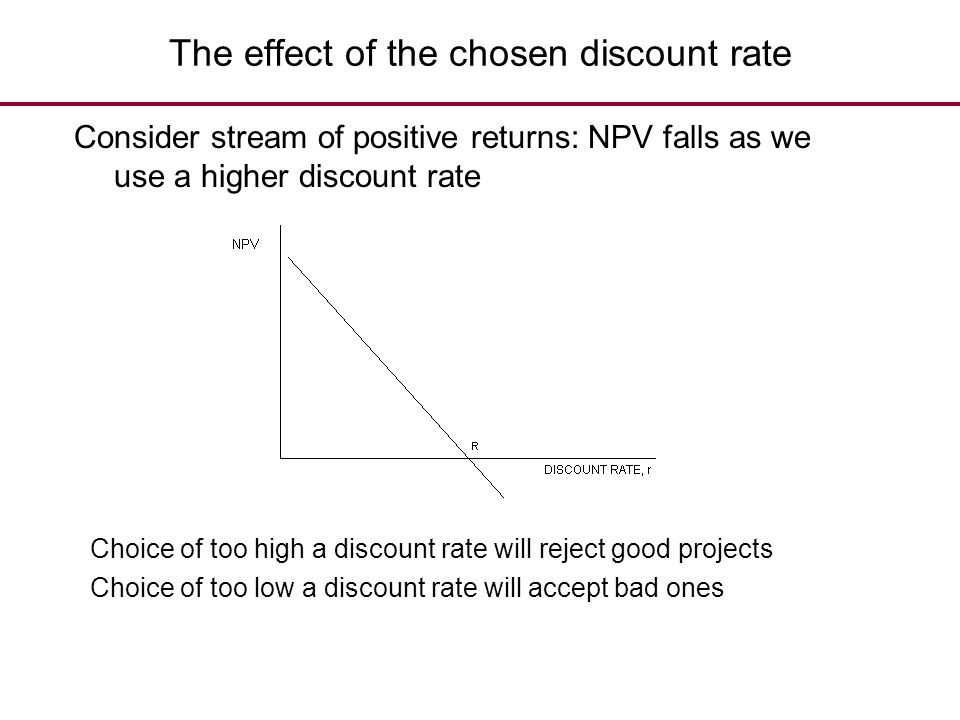 The effect of the chosen discount rate Consider stream of positive returns: NPV falls as we use a higher discount rate Choice of too high a discount r