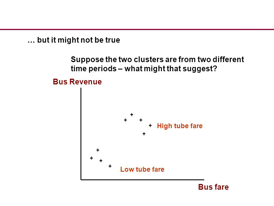 + + + ++ + + + + Bus fare Bus Revenue … but it might not be true Low tube fare High tube fare Suppose the two clusters are from two different time per