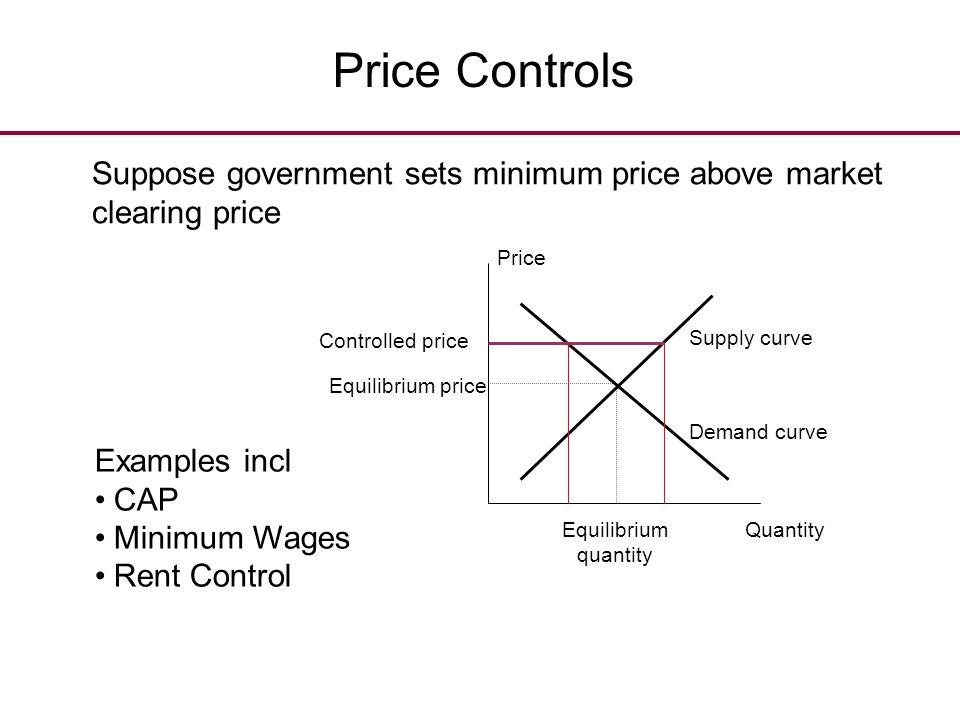 Price Controls Price Quantity Demand curve Supply curve Equilibrium price Equilibrium quantity Suppose government sets minimum price above market clea