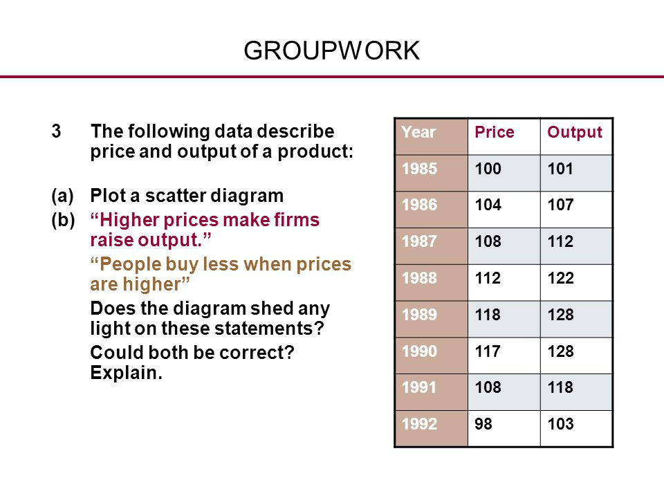 """GROUPWORK 3The following data describe price and output of a product: (a)Plot a scatter diagram (b)""""Higher prices make firms raise output."""" """"People bu"""