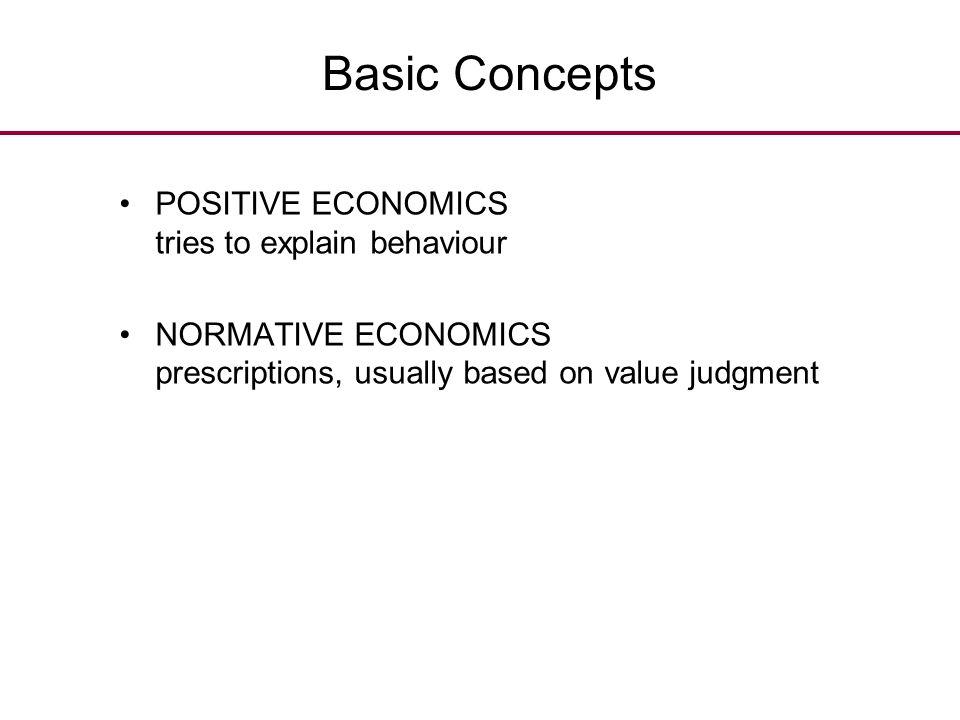 Basic Concepts POSITIVE ECONOMICS tries to explain behaviour NORMATIVE ECONOMICS prescriptions, usually based on value judgment