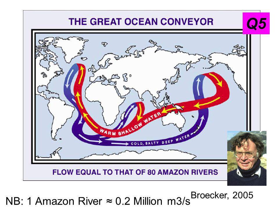 Broecker, 2005 NB: 1 Amazon River ≈ 0.2 Million m3/s Q5