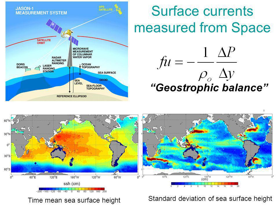 Surface currents measured from Space Time mean sea surface height Standard deviation of sea surface height Geostrophic balance