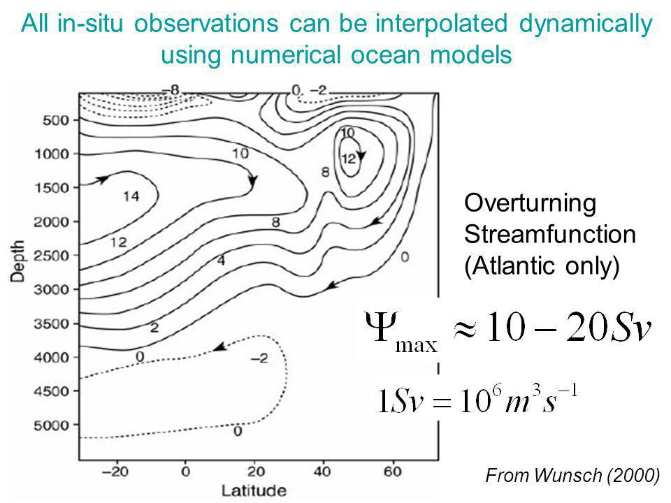 All in-situ observations can be interpolated dynamically using numerical ocean models From Wunsch (2000) Overturning Streamfunction (Atlantic only)