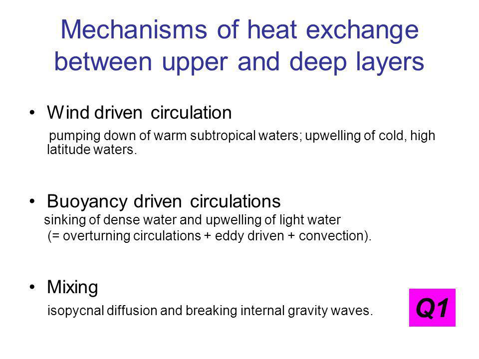 Mechanisms of heat exchange between upper and deep layers Wind driven circulation pumping down of warm subtropical waters; upwelling of cold, high latitude waters.