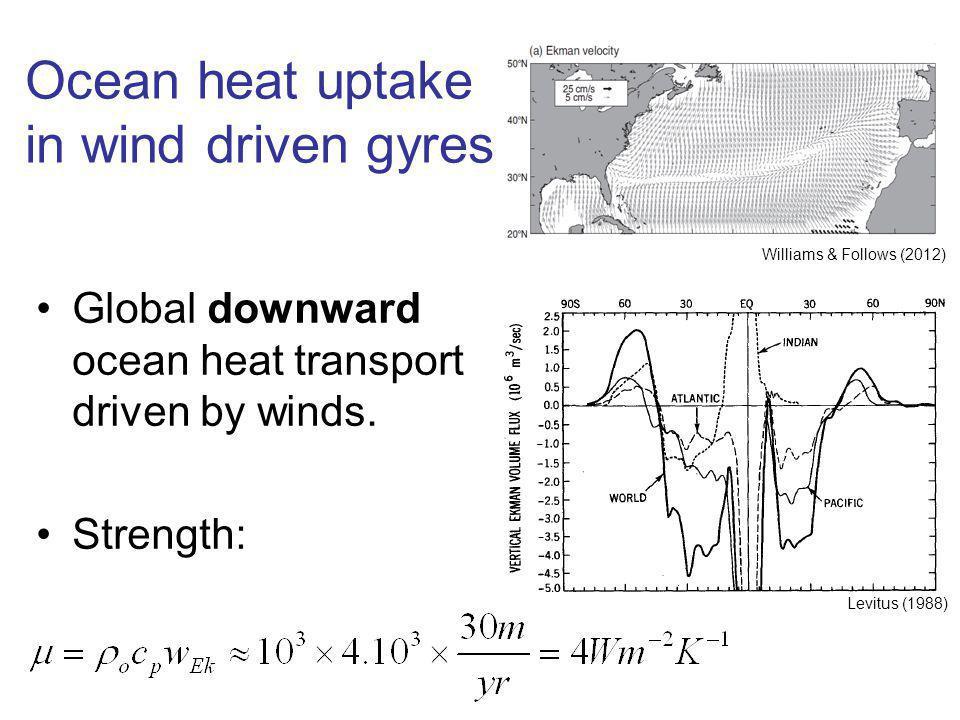 Ocean heat uptake in wind driven gyres Global downward ocean heat transport driven by winds. Strength: Levitus (1988) Williams & Follows (2012)