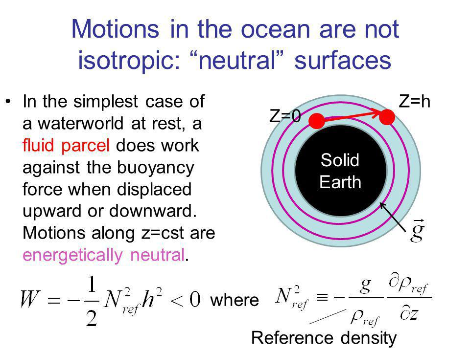 Motions in the ocean are not isotropic: neutral surfaces In the simplest case of a waterworld at rest, a fluid parcel does work against the buoyancy force when displaced upward or downward.