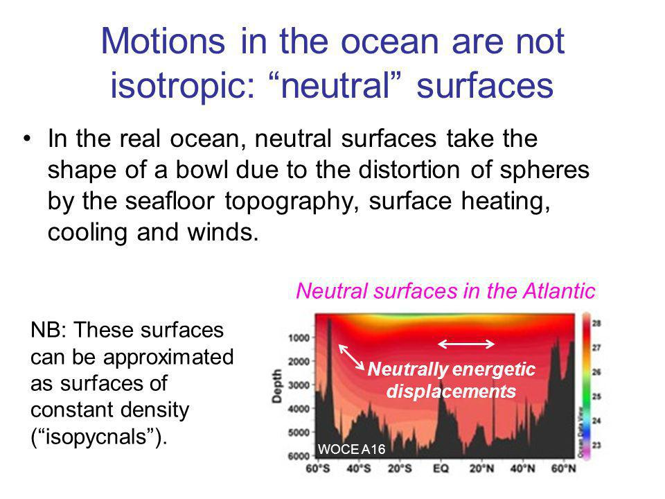 Motions in the ocean are not isotropic: neutral surfaces In the real ocean, neutral surfaces take the shape of a bowl due to the distortion of spheres by the seafloor topography, surface heating, cooling and winds.