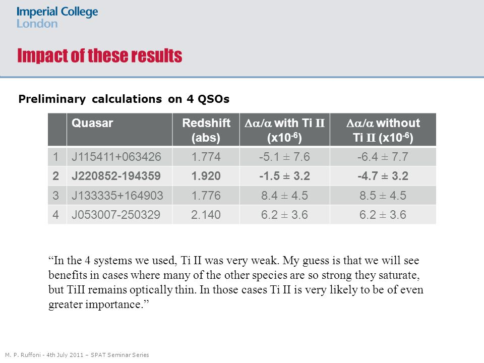 Experimentally measured oscillator strengths: J.C.