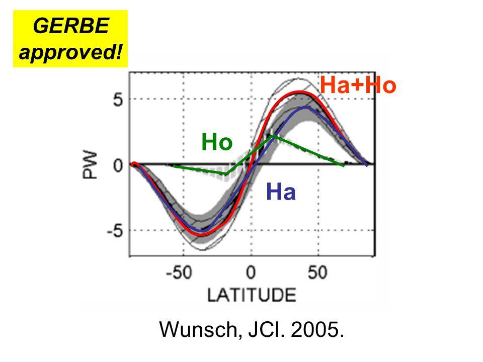 Ha+Ho Ha Ho Wunsch, JCl. 2005. GERBE approved!