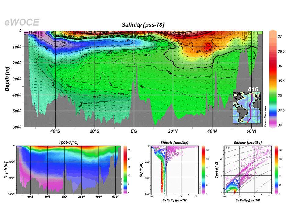 The great oceanic conveyor belt