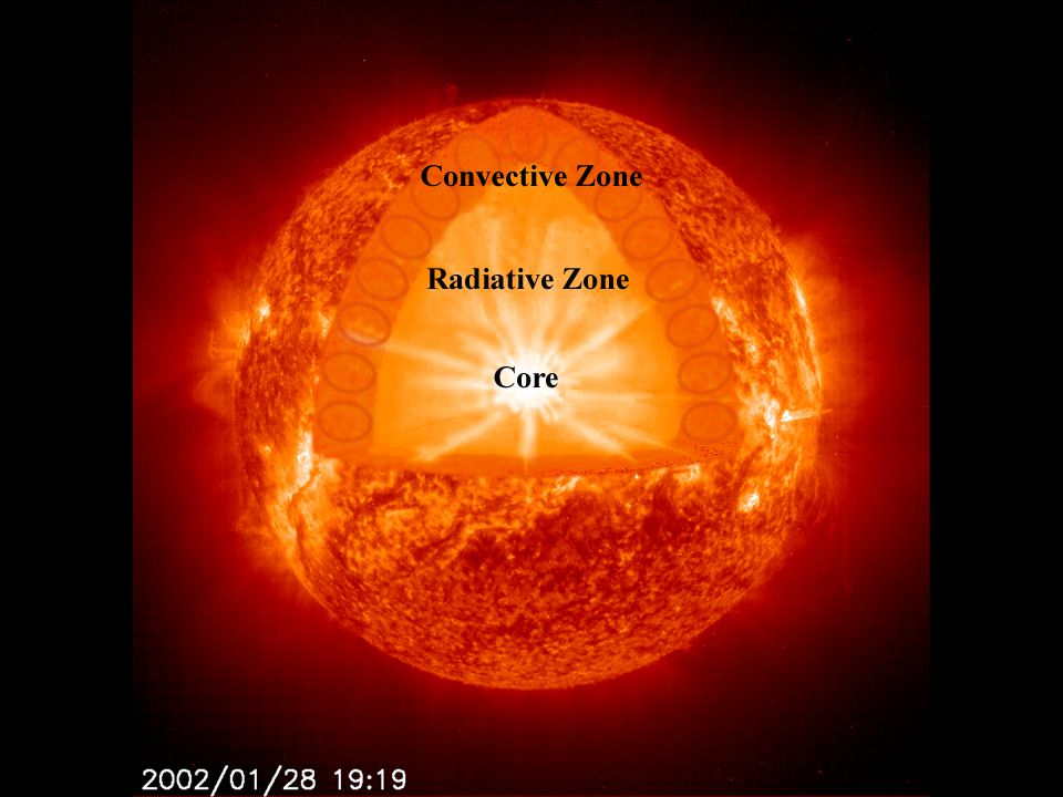 Origin of counterstreaming suprathermal electrons… Gosling (1996)