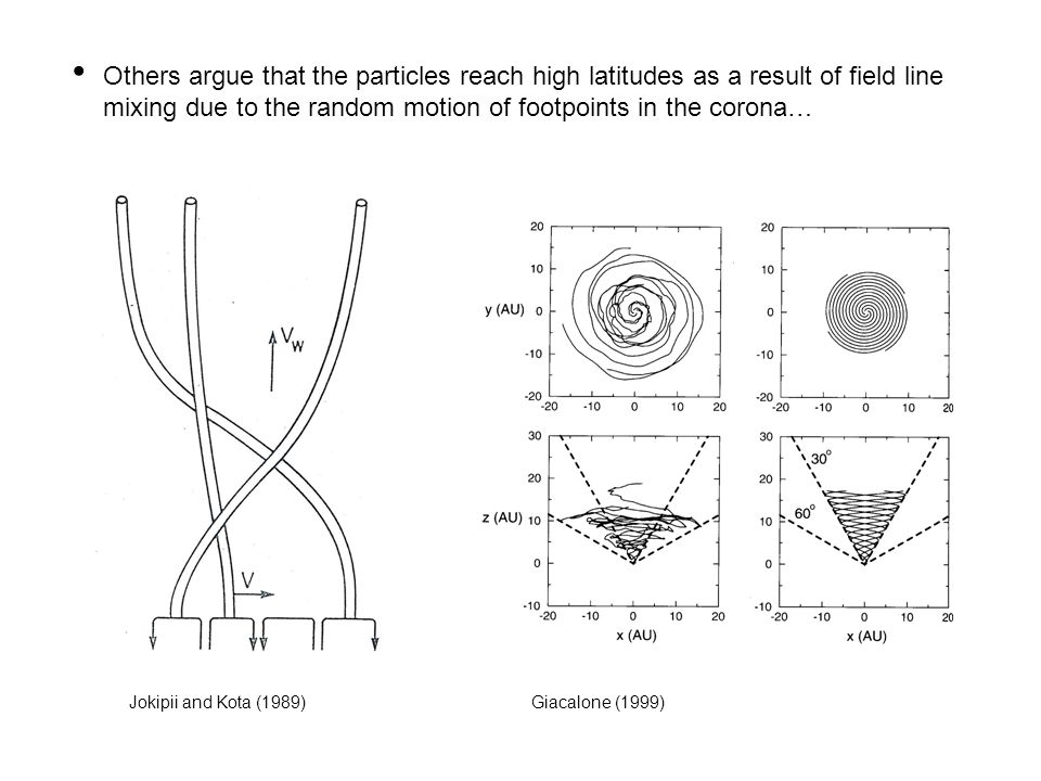 Others argue that the particles reach high latitudes as a result of field line mixing due to the random motion of footpoints in the corona… Jokipii an