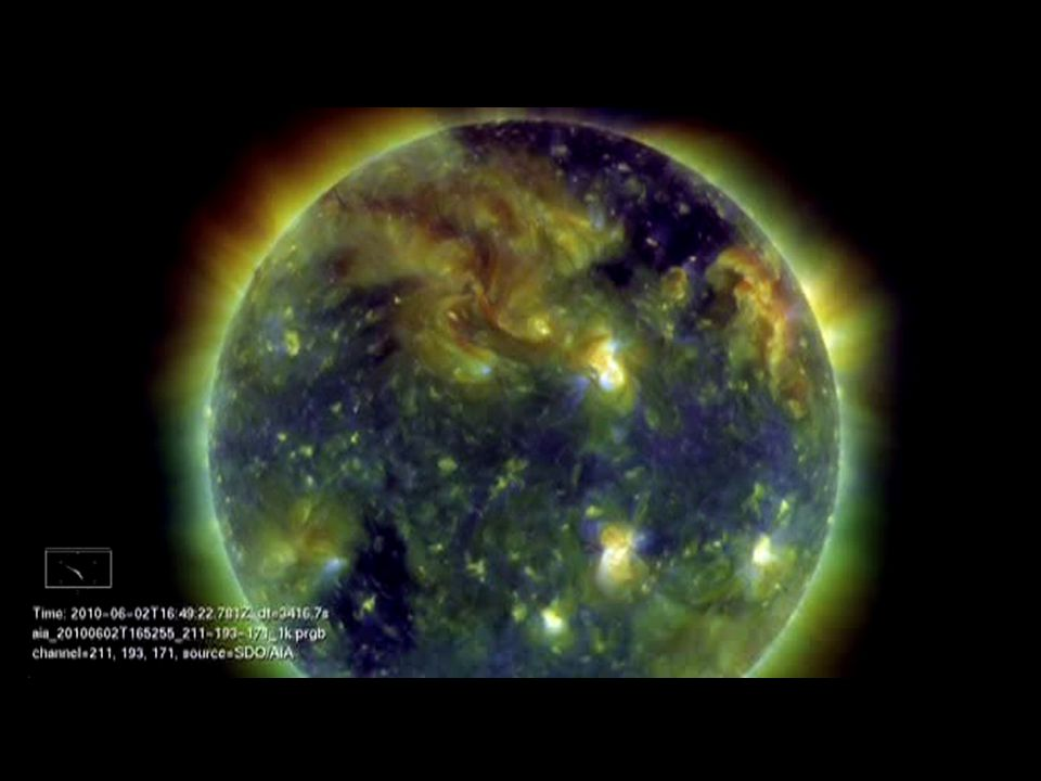 At solar maximum the large polar coronal holes disappear and are replaced by smaller, generally short lived coronal holes at all latitudes.