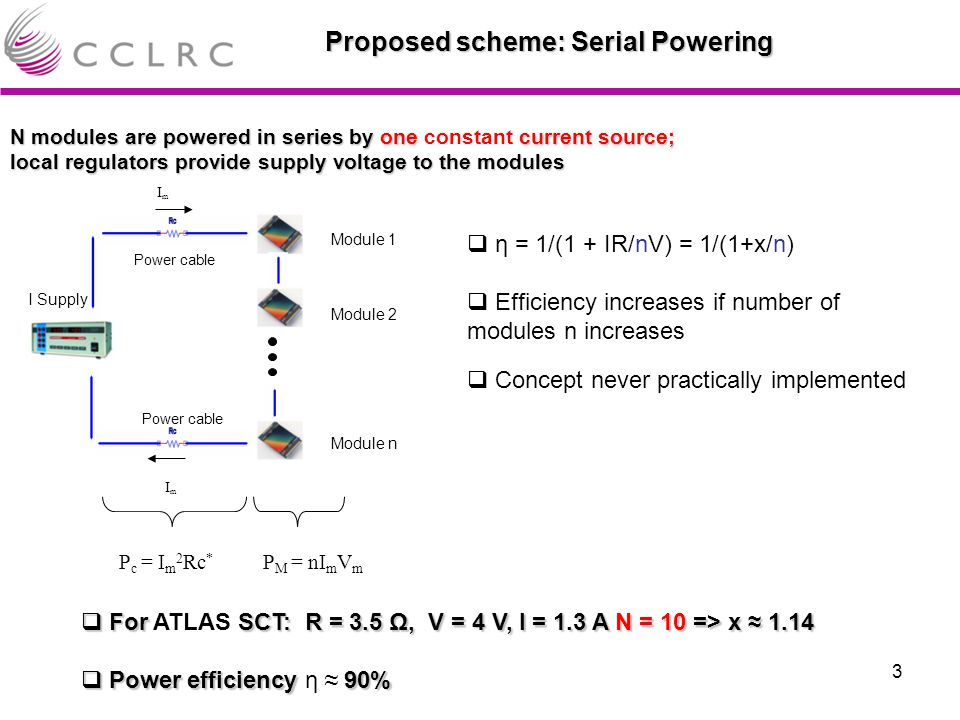 3 Proposed scheme: Serial Powering I Supply Module 1 Module 2 Module n Power cable ImIm ImIm P c = I m 2 Rc * P M = nI m V m N modules are powered in series by one current source; N modules are powered in series by one constant current source; local regulators provide supply voltage to the modules  η = 1/(1 + IR/nV) = 1/(1+x/n)  Efficiency increases if number of modules n increases  Concept never practically implemented  For SCT: R = 3.5 Ω, V = 4 V, I = 1.3 A N = 10 => x ≈ 1.14  For ATLAS SCT: R = 3.5 Ω, V = 4 V, I = 1.3 A N = 10 => x ≈ 1.14  Power efficiency 90%  Power efficiency η ≈ 90%